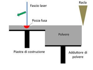 Figura 2c
