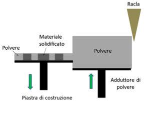 Figura 2d
