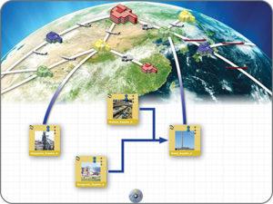 La produzione decentralizzata richiede sistemi di produzione globali e nuove forme di supporto IT.