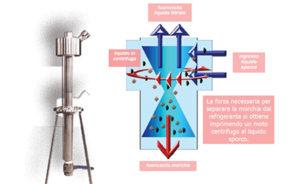 IFDR: rappresentazione schematica del principio su cui si basa il sistema evoluto di gestione del lubrorefrigerante messo a punto da RBM.